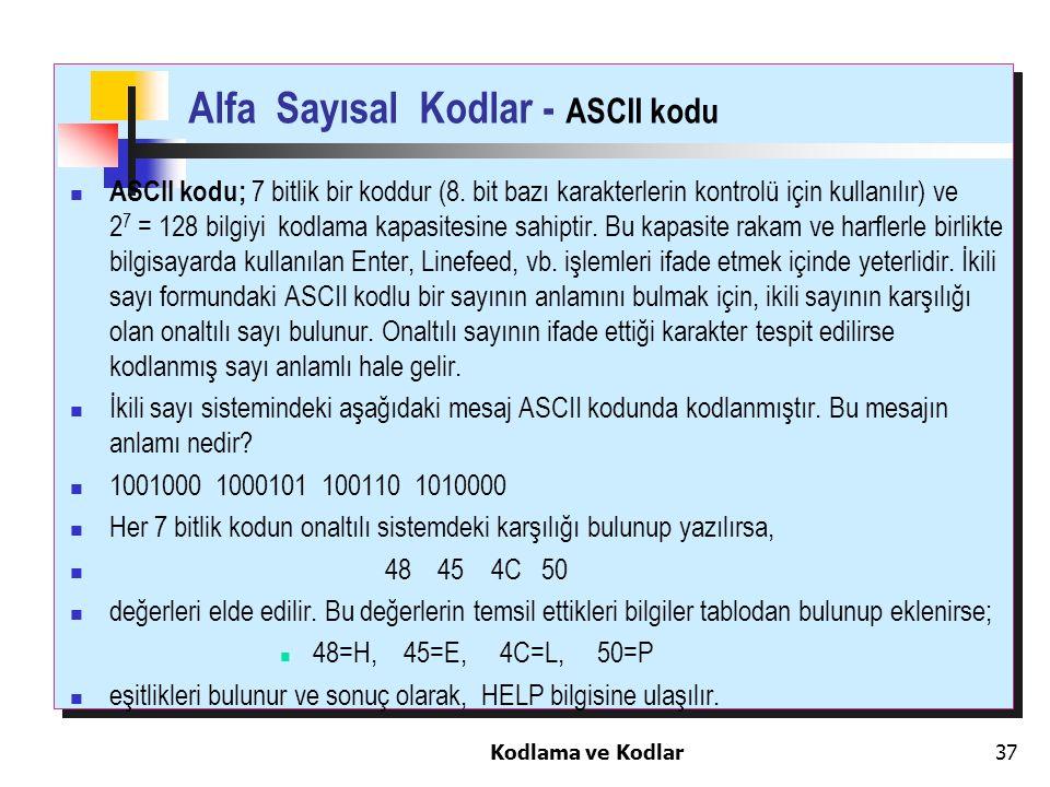 Alfa Sayısal Kodlar - ASCII kodu