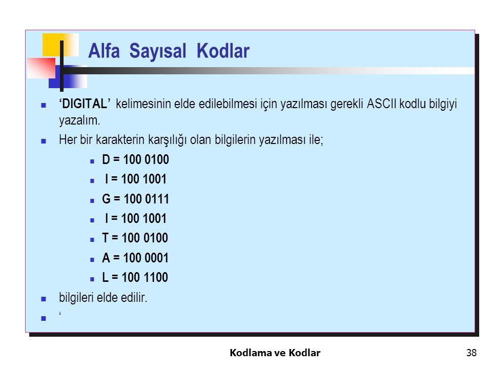 Alfa Sayısal Kodlar 'DIGITAL' kelimesinin elde edilebilmesi için yazılması gerekli ASCII kodlu bilgiyi yazalım.