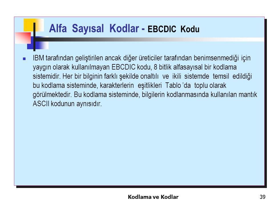 Alfa Sayısal Kodlar - EBCDIC Kodu