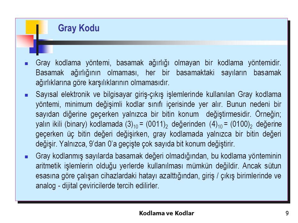 Gray Kodu