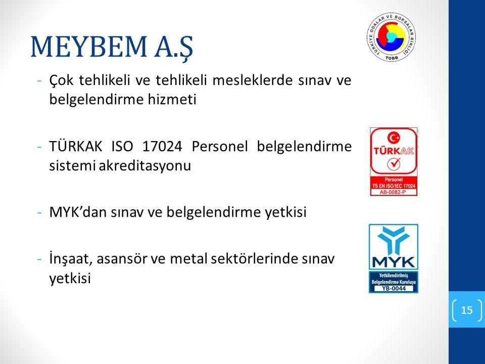 MEYBEM A.Ş Çok tehlikeli ve tehlikeli mesleklerde sınav ve belgelendirme hizmeti. TÜRKAK ISO 17024 Personel belgelendirme sistemi akreditasyonu.