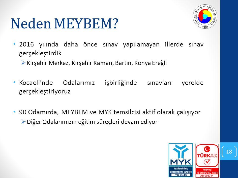 Neden MEYBEM 2016 yılında daha önce sınav yapılamayan illerde sınav gerçekleştirdik. Kırşehir Merkez, Kırşehir Kaman, Bartın, Konya Ereğli.