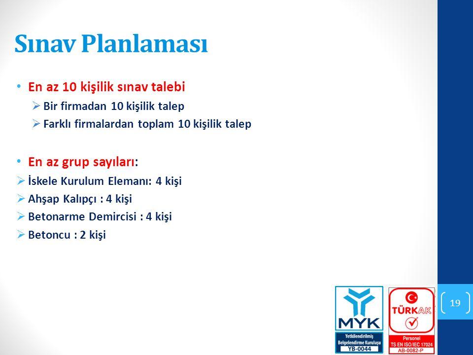 Sınav Planlaması En az 10 kişilik sınav talebi En az grup sayıları: