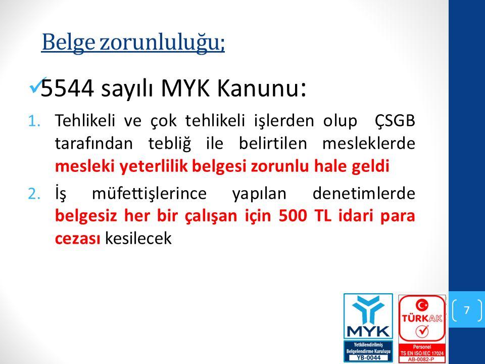5544 sayılı MYK Kanunu: Belge zorunluluğu;