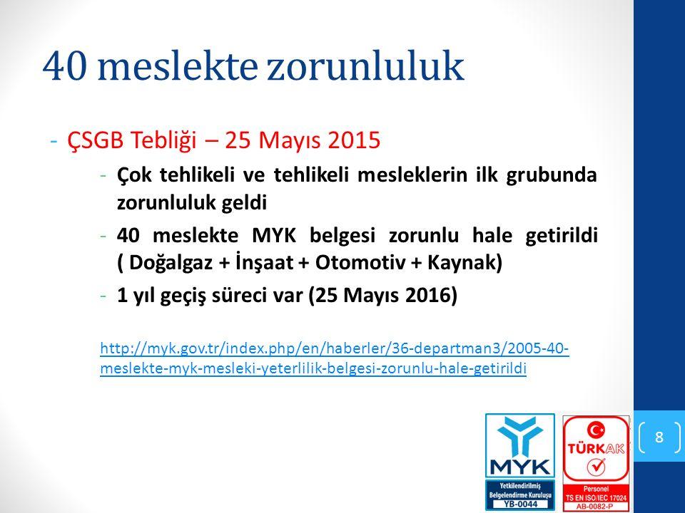 40 meslekte zorunluluk ÇSGB Tebliği – 25 Mayıs 2015