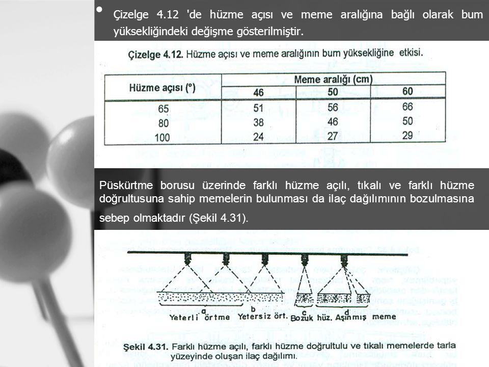 Çizelge 4.12 de hüzme açısı ve meme aralığına bağlı olarak bum yüksekliğindeki değişme gösterilmiştir.