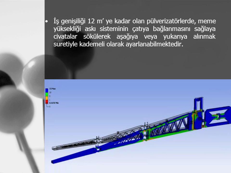 İş genişiliği 12 m' ye kadar olan pülverizatörlerde, meme yüksekliği askı sisteminin çatıya bağlanmasını sağlaya civatalar sökülerek aşağıya veya yukarıya alınmak suretiyle kademeli olarak ayarlanabilmektedir.