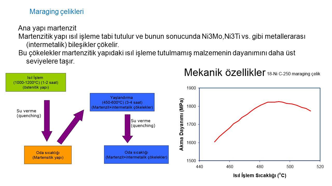 Maraging çelikleri Ana yapı martenzit. Martenzitik yapı ısıl işleme tabi tutulur ve bunun sonucunda Ni3Mo,Ni3Ti vs. gibi metallerarası.
