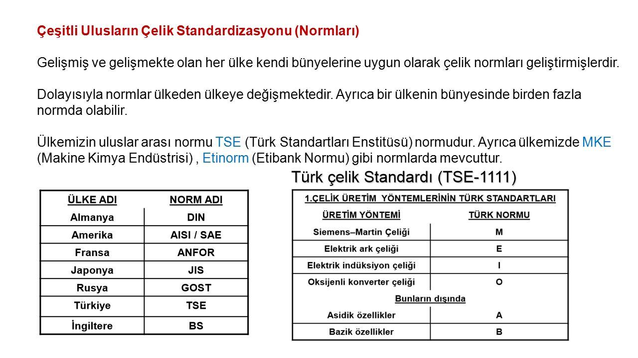 Çeşitli Ulusların Çelik Standardizasyonu (Normları)
