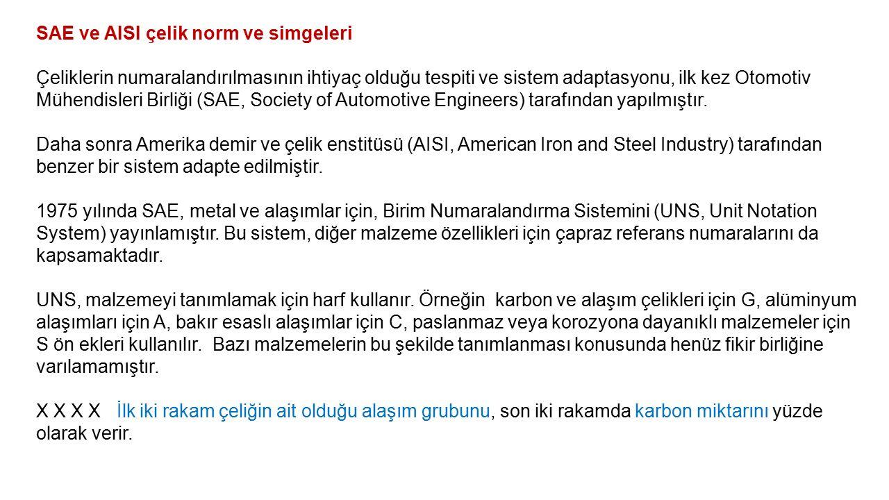 SAE ve AISI çelik norm ve simgeleri