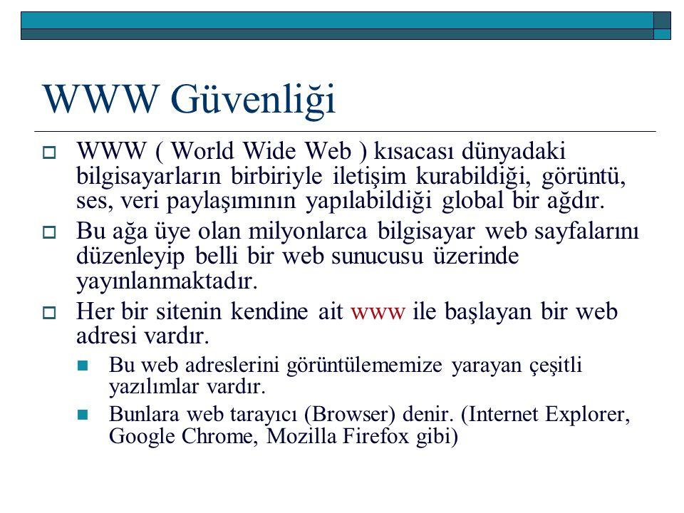 WWW Güvenliği