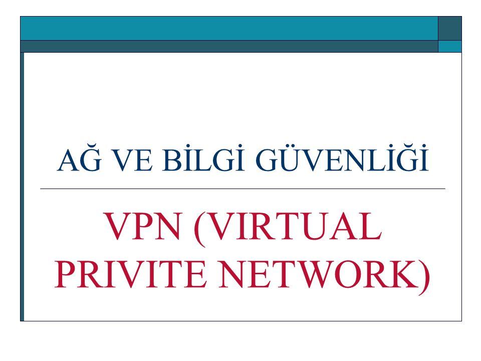 VPN (VIRTUAL PRIVITE NETWORK)