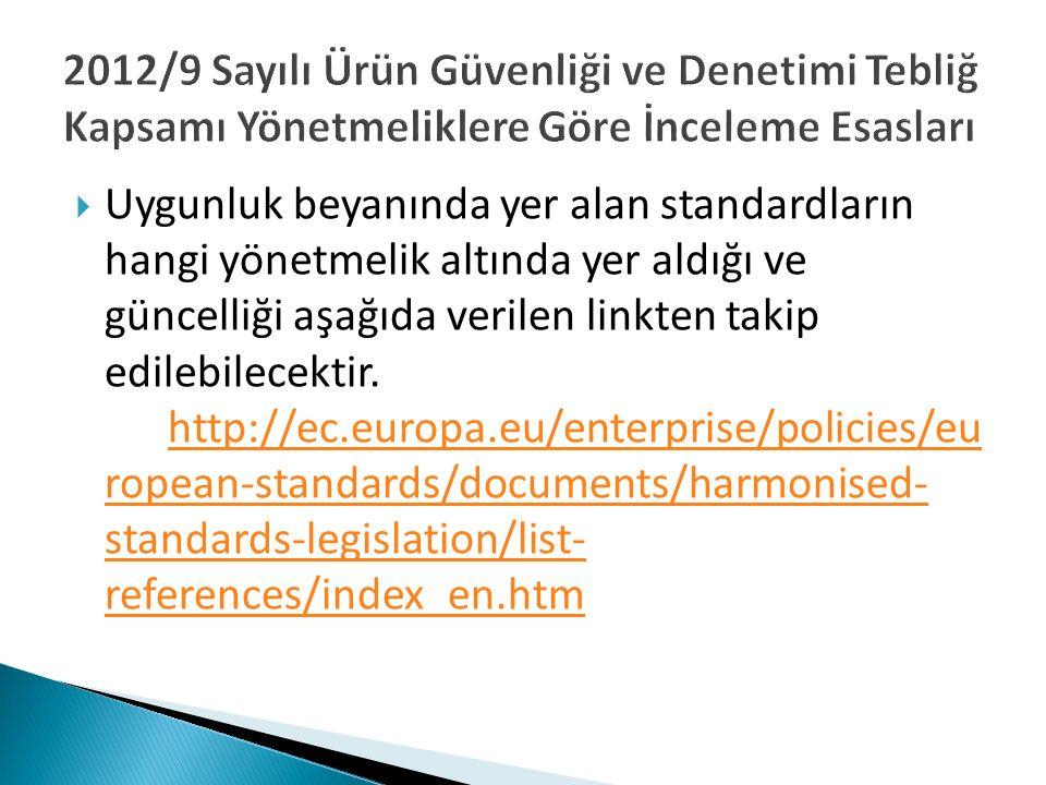 2012/9 Sayılı Ürün Güvenliği ve Denetimi Tebliğ Kapsamı Yönetmeliklere Göre İnceleme Esasları