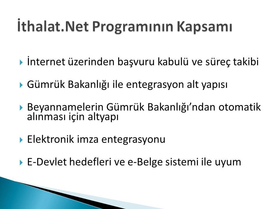 İthalat.Net Programının Kapsamı