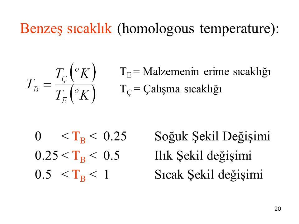 Benzeş sıcaklık (homologous temperature):