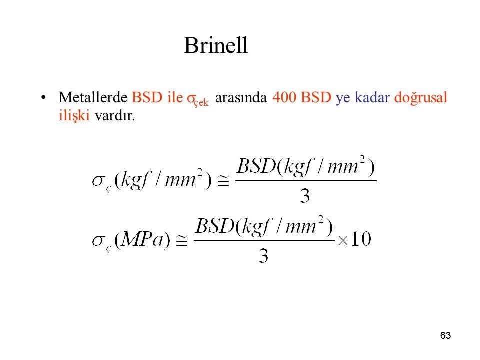 Brinell Metallerde BSD ile çek arasında 400 BSD ye kadar doğrusal ilişki vardır. 63