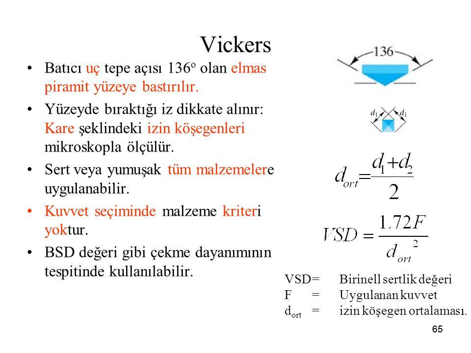 Vickers Batıcı uç tepe açısı 136o olan elmas piramit yüzeye bastırılır.