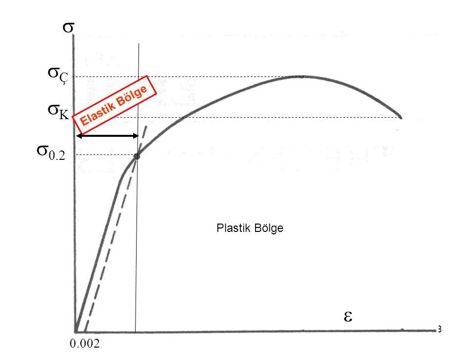  Ç K Elastik Bölge 0.2 Plastik Bölge  0.002