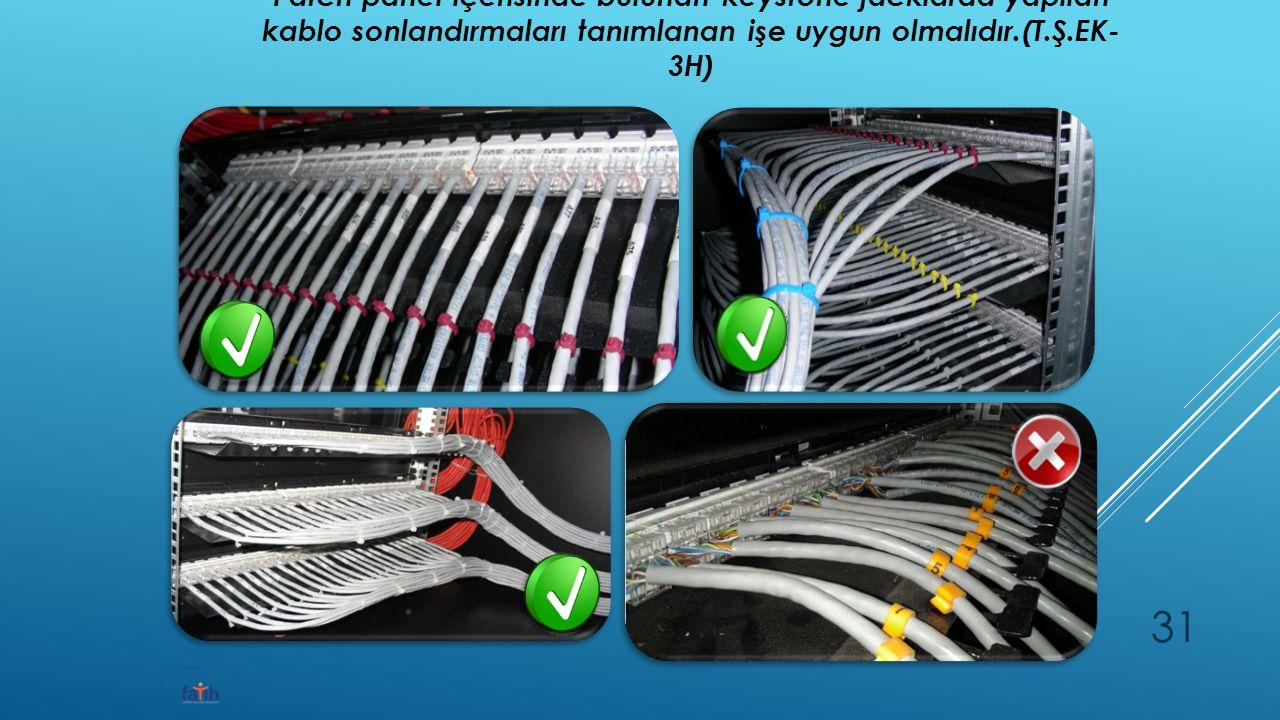 Patch panel içerisinde bulunan keystone jacklarda yapılan kablo sonlandırmaları tanımlanan işe uygun olmalıdır.(T.Ş.EK-3H)