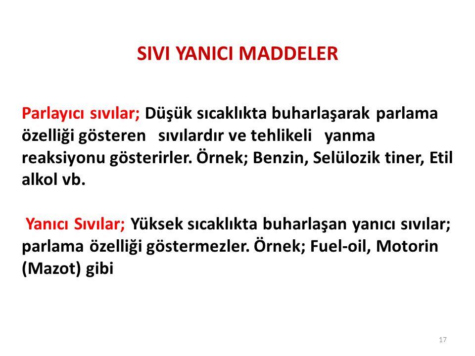 SIVI YANICI MADDELER