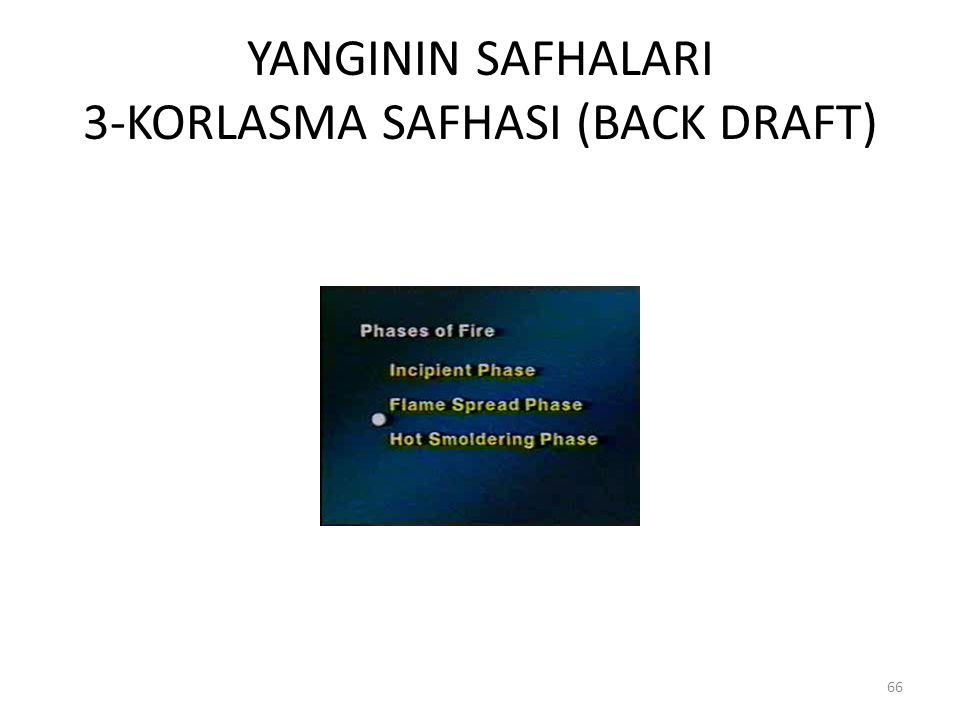 YANGININ SAFHALARI 3-KORLASMA SAFHASI (BACK DRAFT)
