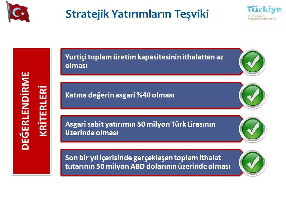 Stratejik Yatırımların Teşviki DEĞERLENDİRME KRİTERLERİ