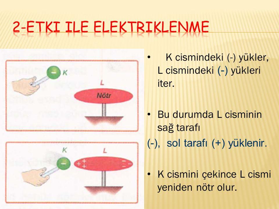 2-Etki ile elektriklenme