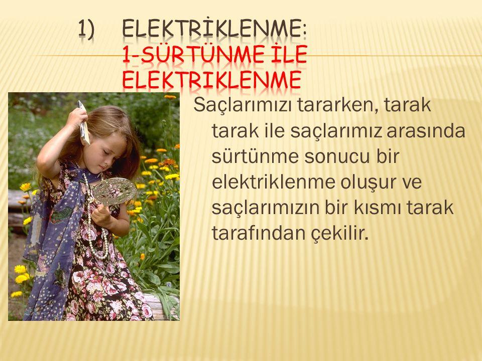 ELEKTRİKLENME: 1-Sürtünme İle Elektriklenme