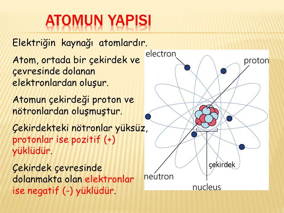 ATOMUN YAPISI Elektriğin kaynağı atomlardır.