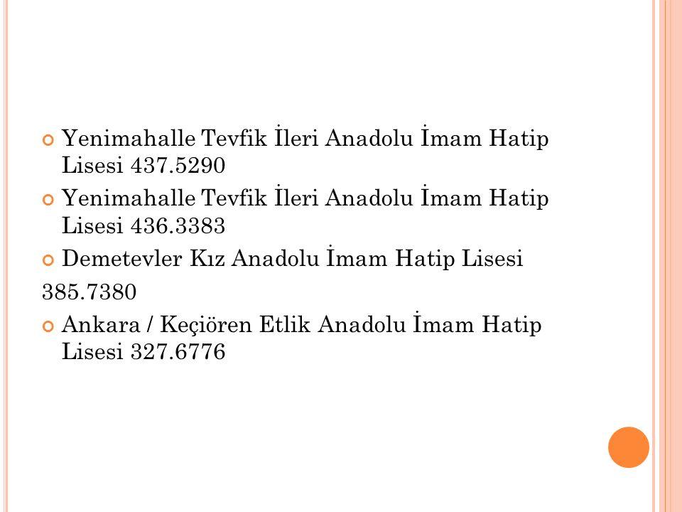 Yenimahalle Tevfik İleri Anadolu İmam Hatip Lisesi 437.5290