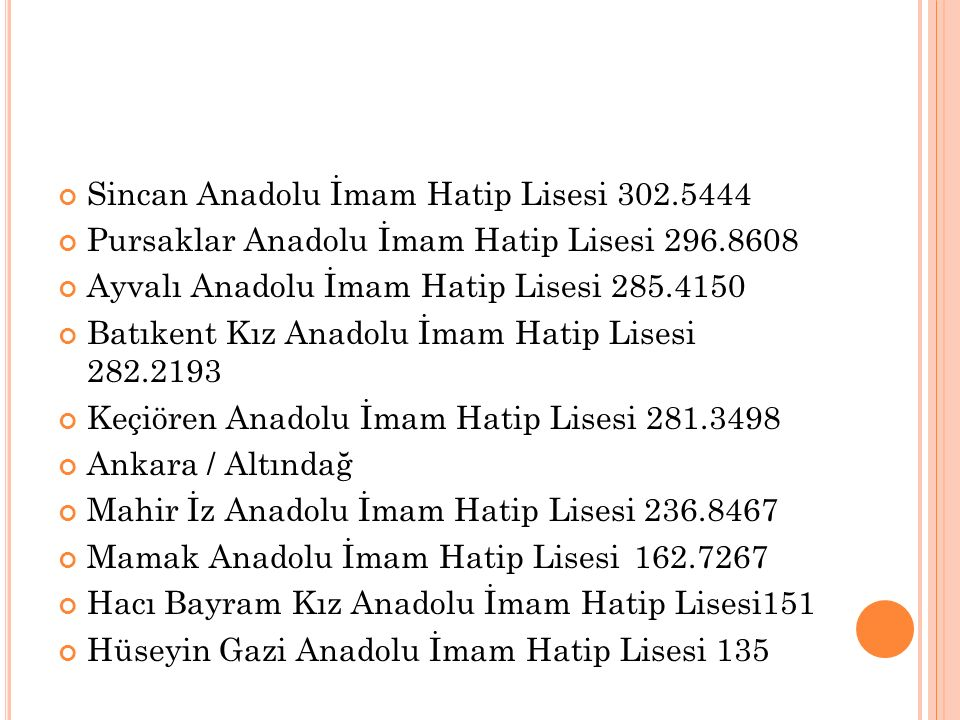 Sincan Anadolu İmam Hatip Lisesi 302.5444
