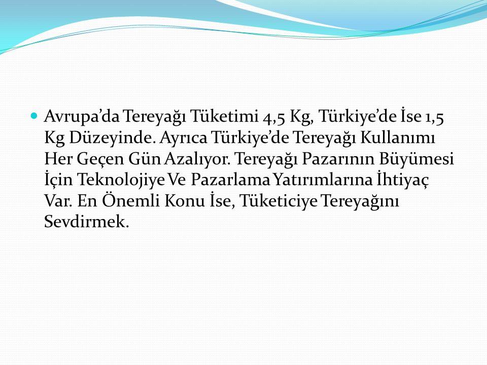 Avrupa'da Tereyağı Tüketimi 4,5 Kg, Türkiye'de İse 1,5 Kg Düzeyinde