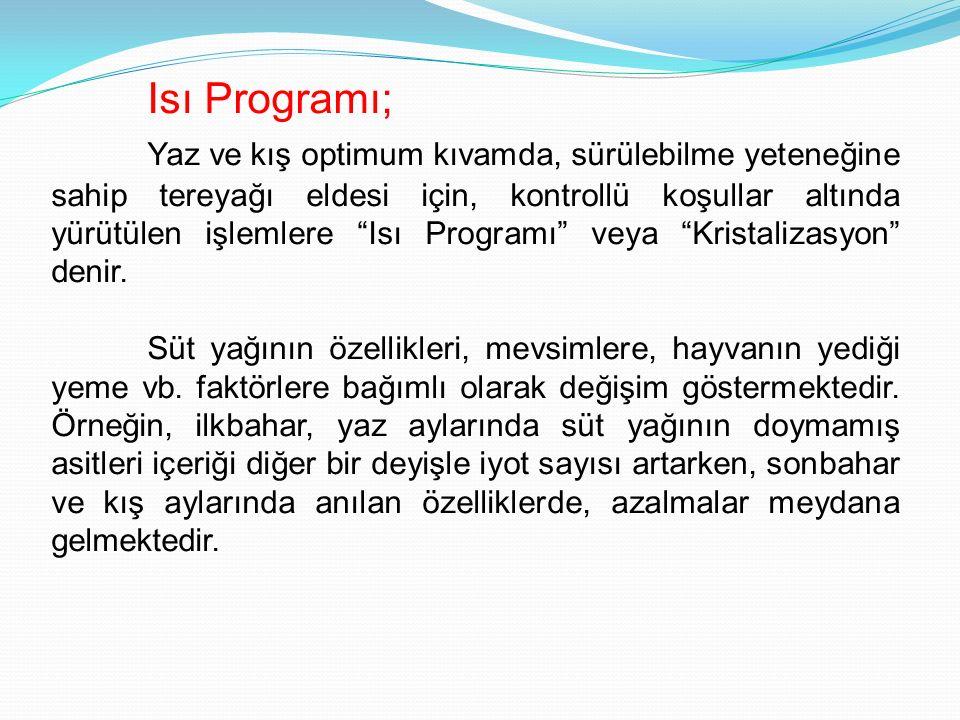 Isı Programı;