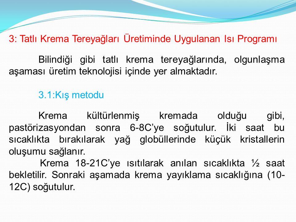 3: Tatlı Krema Tereyağları Üretiminde Uygulanan Isı Programı