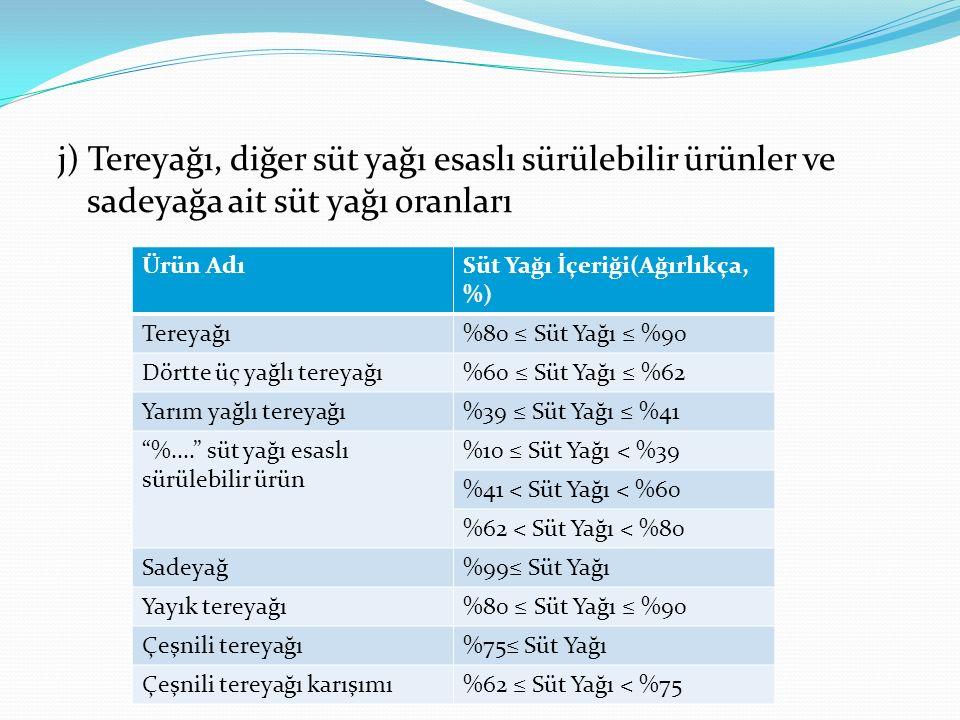 j) Tereyağı, diğer süt yağı esaslı sürülebilir ürünler ve sadeyağa ait süt yağı oranları