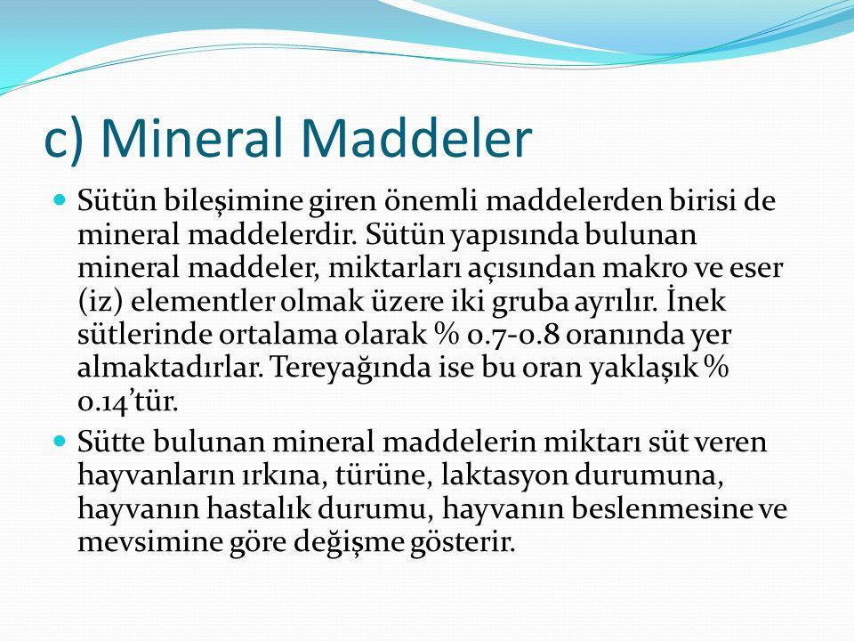 c) Mineral Maddeler