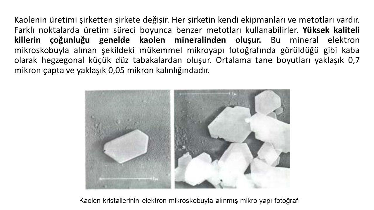 Kaolenin üretimi şirketten şirkete değişir