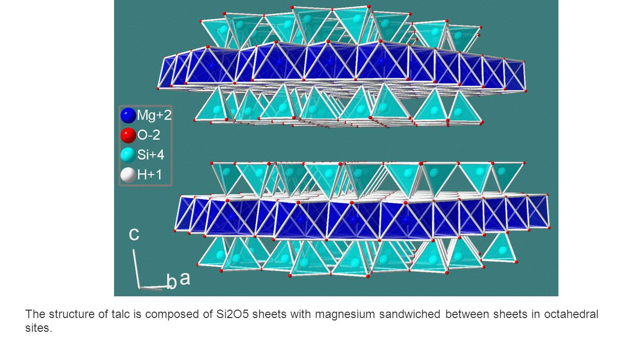 The structure of talc is composed of Si2O5 sheets with magnesium sandwiched between sheets in octahedral sites.
