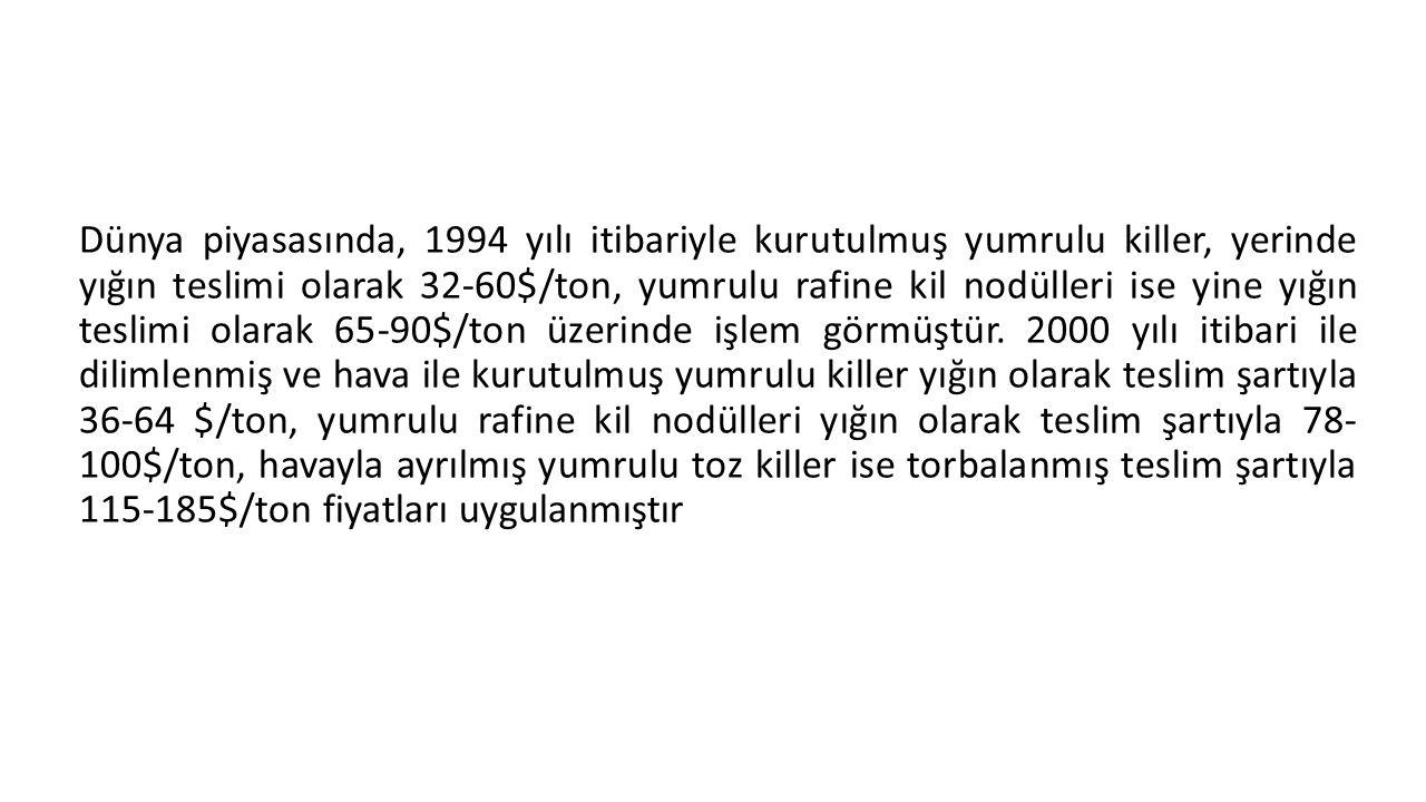 Dünya piyasasında, 1994 yılı itibariyle kurutulmuş yumrulu killer, yerinde yığın teslimi olarak 32-60$/ton, yumrulu rafine kil nodülleri ise yine yığın teslimi olarak 65-90$/ton üzerinde işlem görmüştür.
