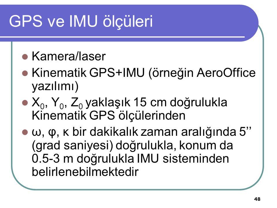 GPS ve IMU ölçüleri Kamera/laser