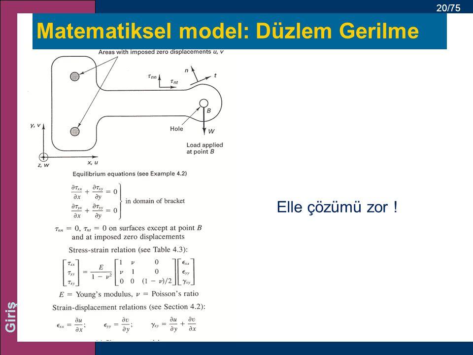 Matematiksel model: Düzlem Gerilme