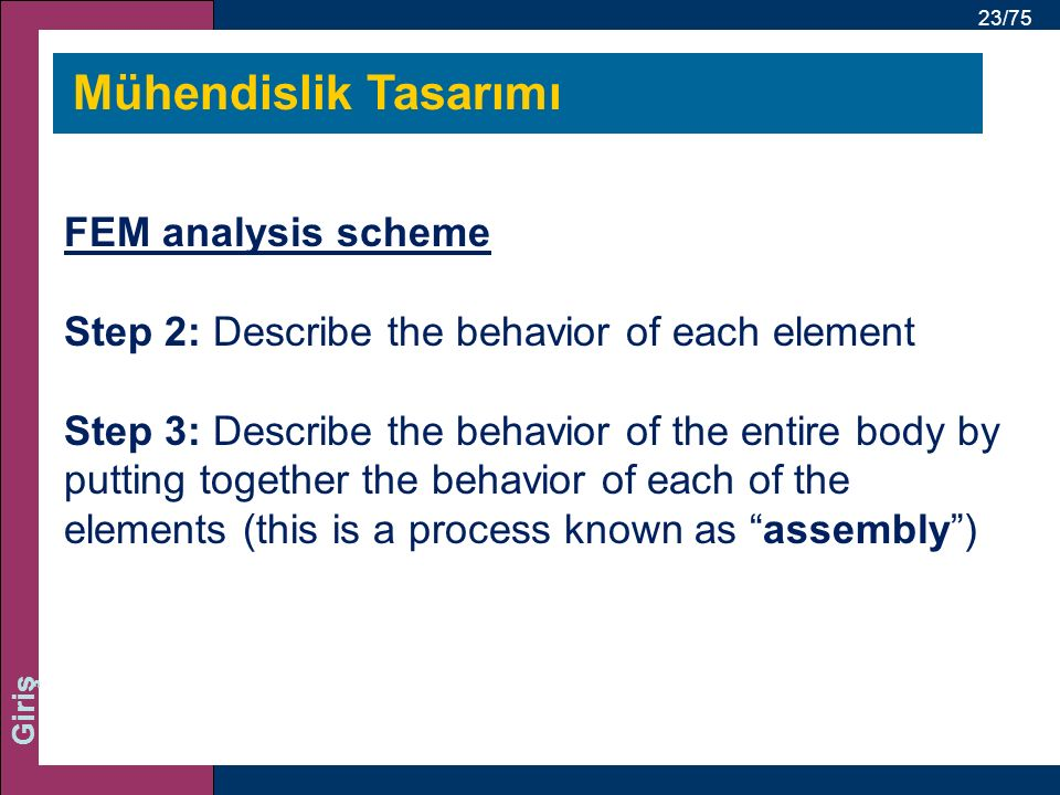 Mühendislik Tasarımı FEM analysis scheme