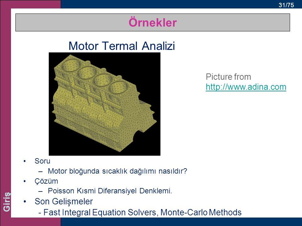 Örnekler Motor Termal Analizi Picture from http://www.adina.com