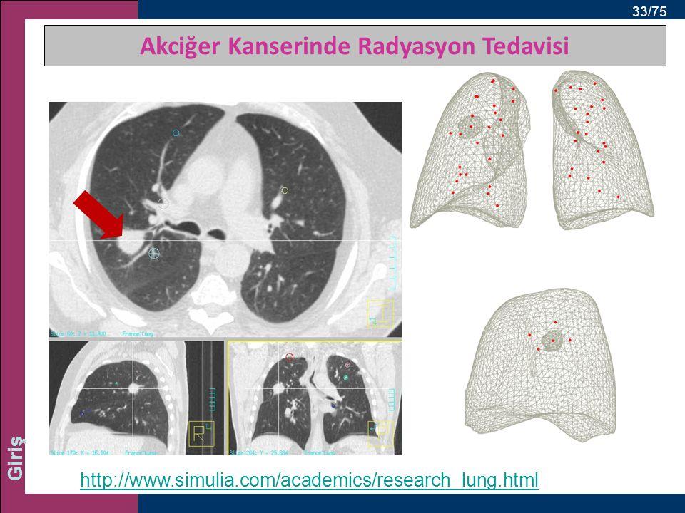 Akciğer Kanserinde Radyasyon Tedavisi