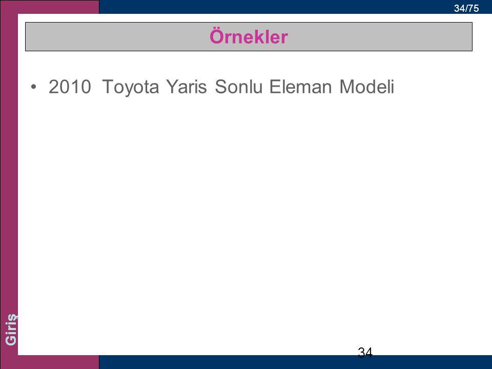 Örnekler 2010 Toyota Yaris Sonlu Eleman Modeli