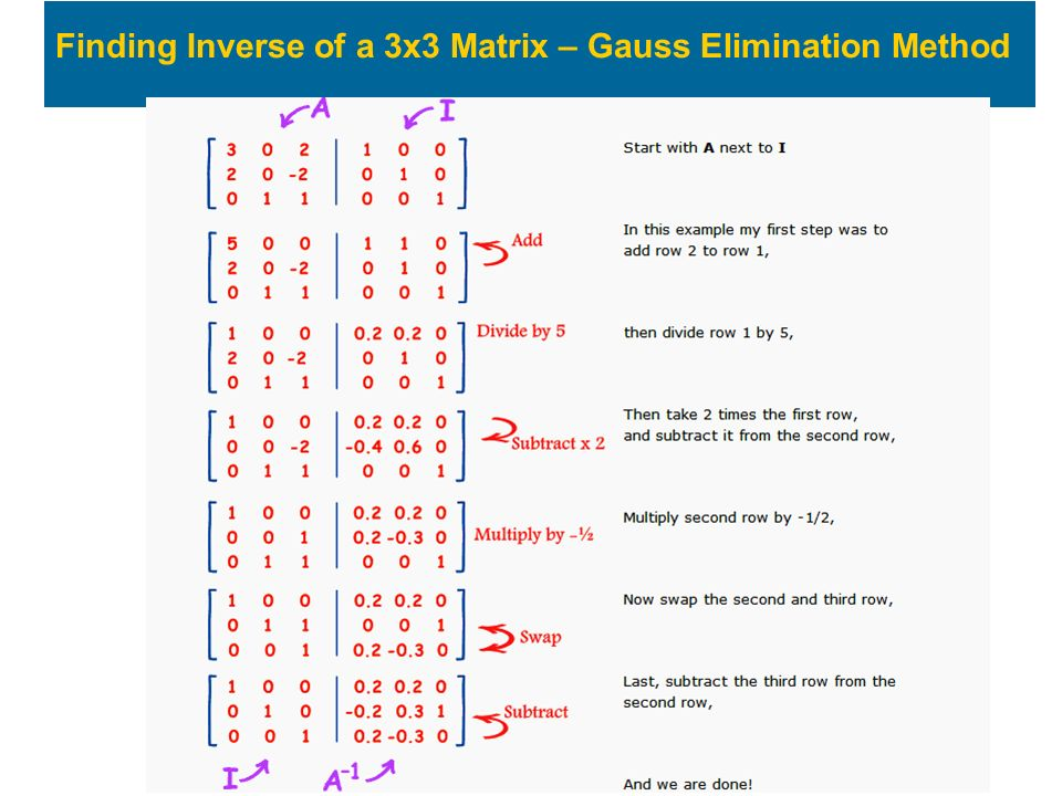 Finding Inverse of a 3x3 Matrix – Gauss Elimination Method