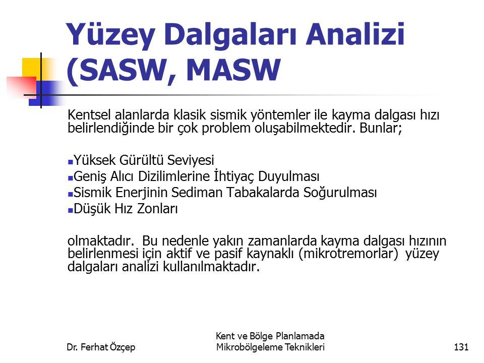 Yüzey Dalgaları Analizi (SASW, MASW