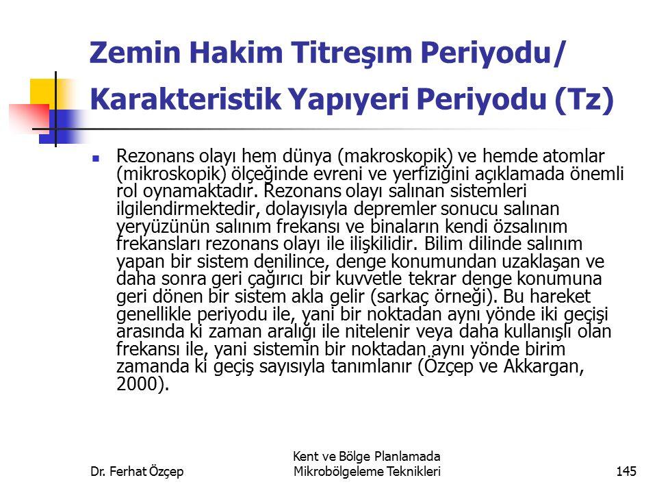 Zemin Hakim Titreşım Periyodu/ Karakteristik Yapıyeri Periyodu (Tz)