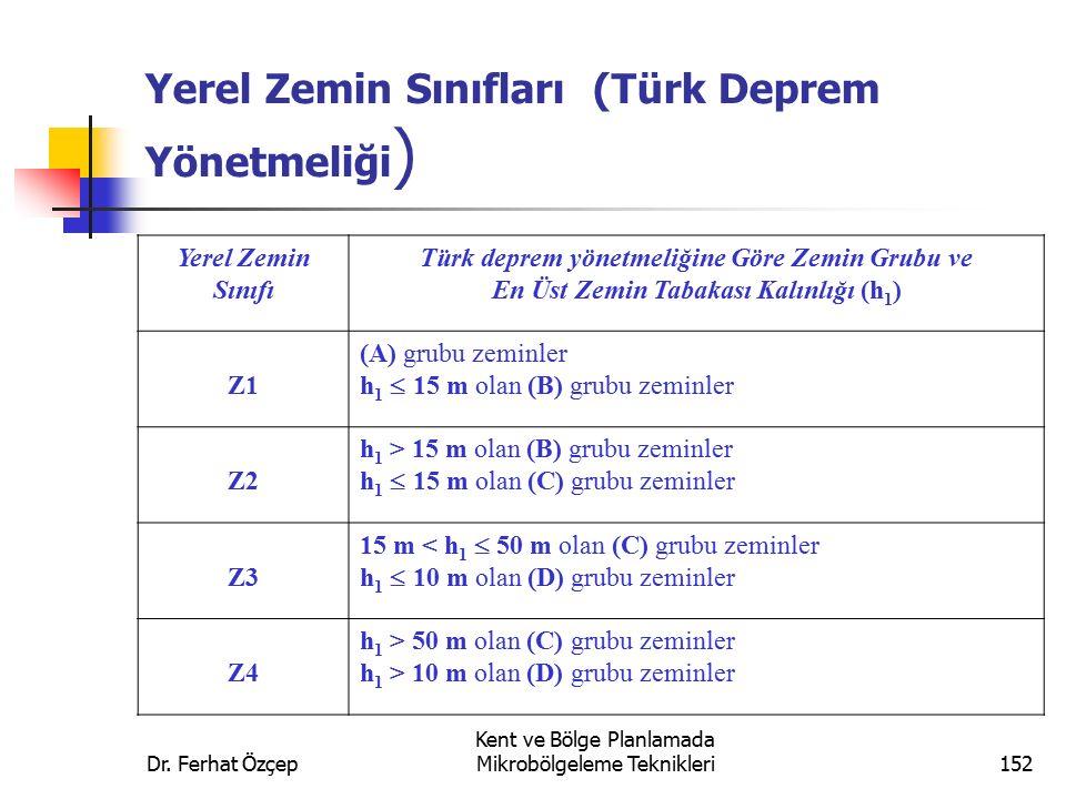 Yerel Zemin Sınıfları (Türk Deprem Yönetmeliği)