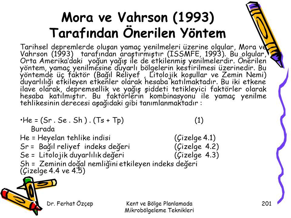 Mora ve Vahrson (1993) Tarafından Önerilen Yöntem